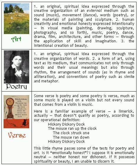 Some Definitions of Art, Poetry, and Verse